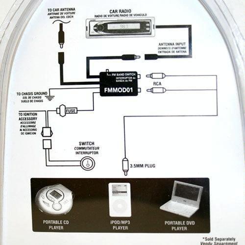 FM Modulator Setup